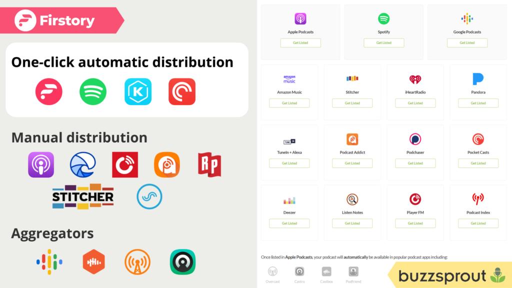 Firstory Buzzsprout Best New Alternative Distribution Platforms